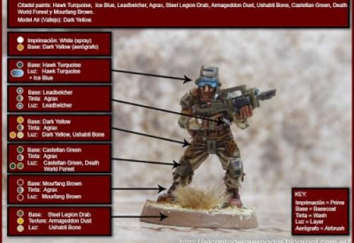 Guia-pintura-elysiano-guardia-imeperial-warhammer-40k