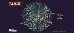 5 Map1 - The 'tube map for Greater Manchester' that reveals the future of our transport network