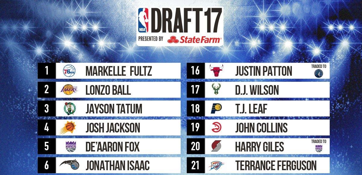 Le tableau complet de la Draft NBA 2017– de Markelle Fultz à Alpha Kaba