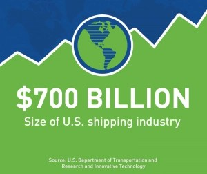 shipping-industry-net-worth-value