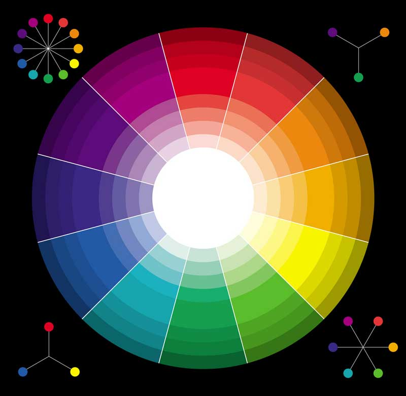 Color Wheel Palette To Demonstrate Interior Design Color Psychology