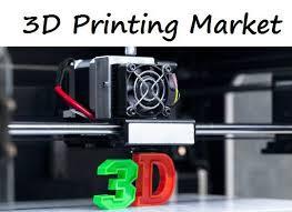 La Impresión 3D como motor del desarrollo?