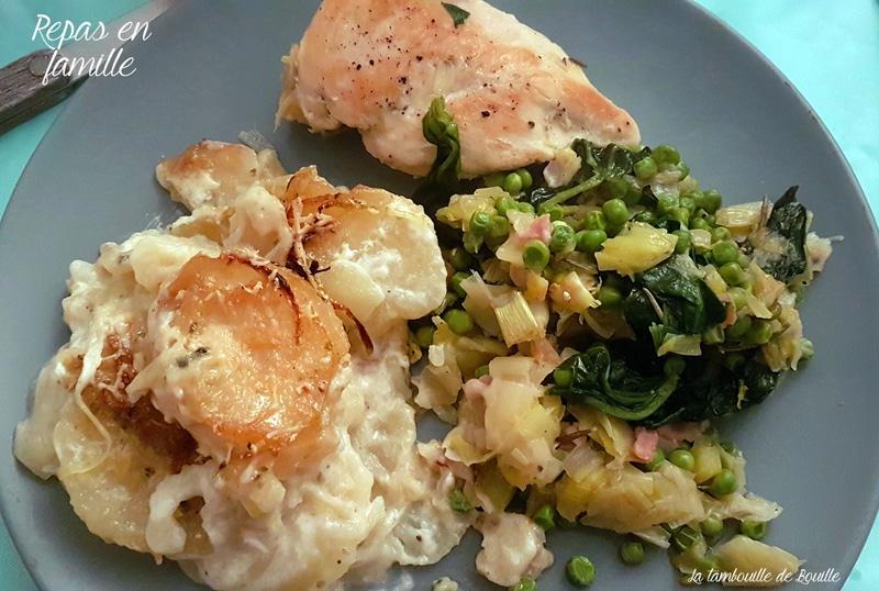 repas-famille-pomme-de-terre-legumes-verts-poulet