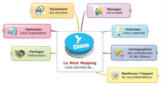 mindmapping1