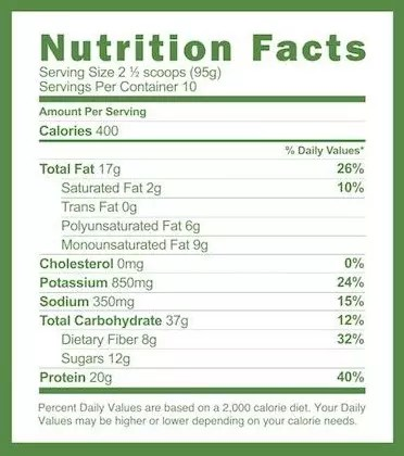 Balanced Meal Shake Nutrition Facts.