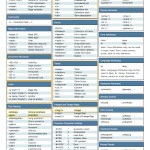 HTML Cheat Sheet Free Download