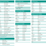 JavaScript Cheat Sheet Free Download