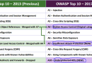 OWASP top 10 has finally been updated!