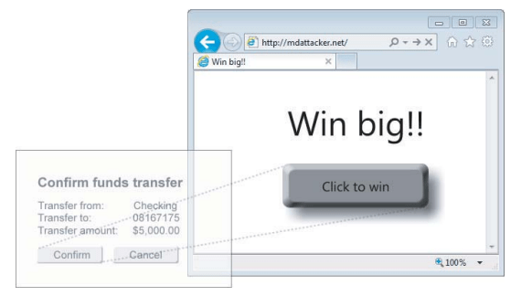 Clickjacking attack