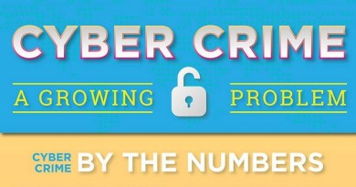 Cyber Crime Frequency Expected to Increase In Coming Years