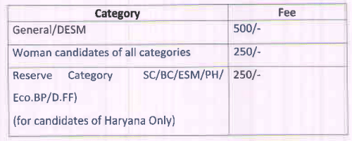 haryana-health-department-application-fee