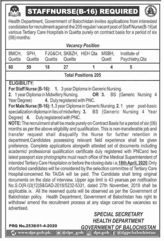 Jobs in Health Department Government of Balochistan 2020 ...