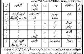 Office of the Superintendent Engineering Circle Dera Ismail Khan Jobs 2020