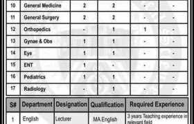 Quetta Institute of Medical Sciences Quetta Cantt Jobs 2020