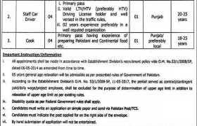 Pakistan Institute of Trade and Development Islamabad Jobs 2020