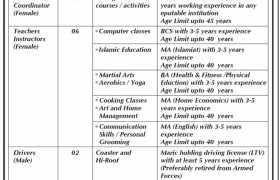 Pakistan Navy Finishing School PNS Karsaz Karachi Jobs 2020