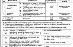 Wafaqi Mohtasib Ombudsman Secretariat Regional Office Quetta Jobs 2020