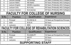 Capital College Islamabad Jobs 2020