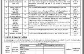 KPK Public Sector Organization Jobs 2020
