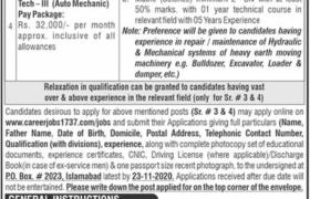 PAEC Jobs 2020