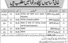 Station Headquarters Tarbela Jobs 2020