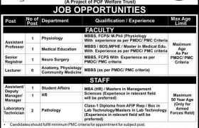 Wah Medical College Jobs 2020