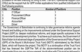 Balochistan Govt Jobs 2020
