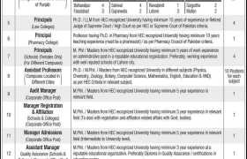 Informatics Group of Colleges Jobs 2021