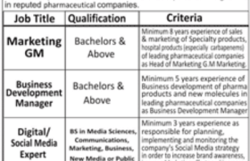 Bio-Labs Pvt Ltd Jobs 2021