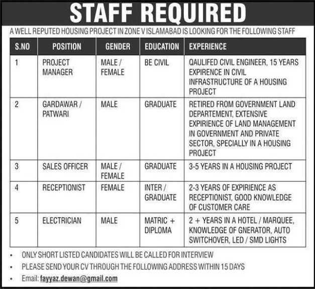 Housing Project Islamabad Jobs 2021