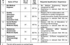 Wah Medical College Jobs 2021