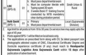Jobs in Headquarter Gujranwala Logistics Area 2021