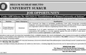Begum Nusrat Bhutto University Sukkur Jobs 2021