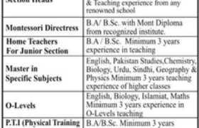Quaid-E-Azam Rangers School Jobs 2021
