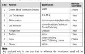 Jobs in Fatimid Foundation Karachi 2021