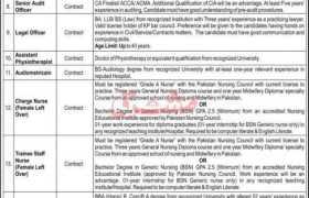Khyber Teaching Institute Peshawar Jobs 2021