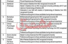 Jobs in Gomal Medical College DI Khan 2021