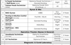 Jobs in Al-Khidmat Hospital Nazimabad 2021