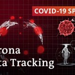 Can knowledge monitoring curtail the Coronavirus pandemic?   Covid-19 Particular
