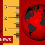 Coronavirus R0: What's the R quantity and why does it matter? – BBC Information