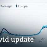 Merkel defends vaccine rollout +++ Portugal's hospitals on the brink | Coronavirus replace