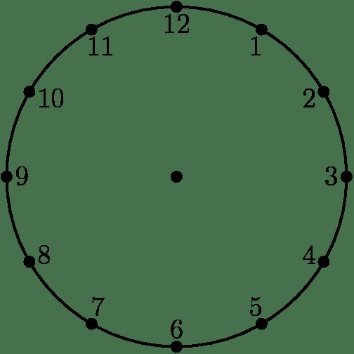 [asy] draw(circle((0,0),2)); dot((0,0)); for(int i = 0; i < 12; ++i) { dot(2*dir(30*i)); } label(