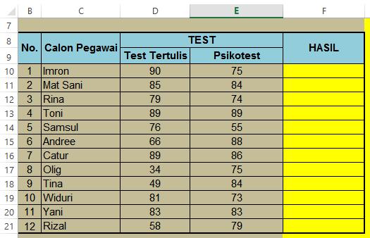 Ini adalah fungsi yang paling dasar dalam ms. Rumus If Or Dan If And Belajar Microsoft Excel