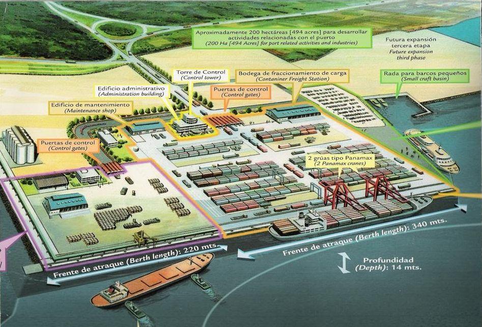 puerto de la union mapa dibujado