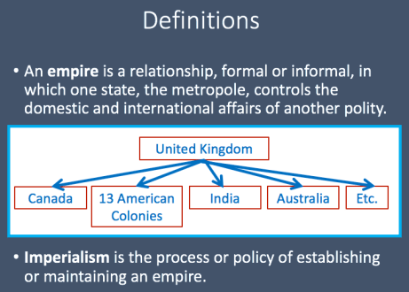 Empires Theory 1