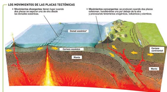 Los terremotos no son un castigo…