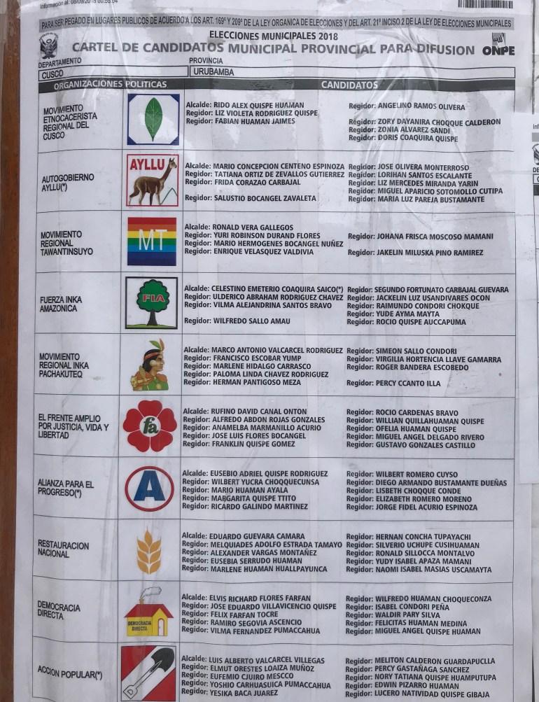 7AABE572-56AC-4508-BCD2-46FE9ADBA207 Election Day in Peru Peru