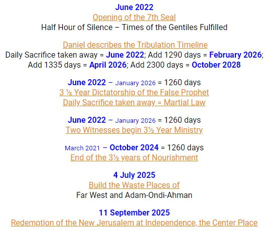 the-watchers-timeline