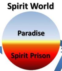 spirit-prison