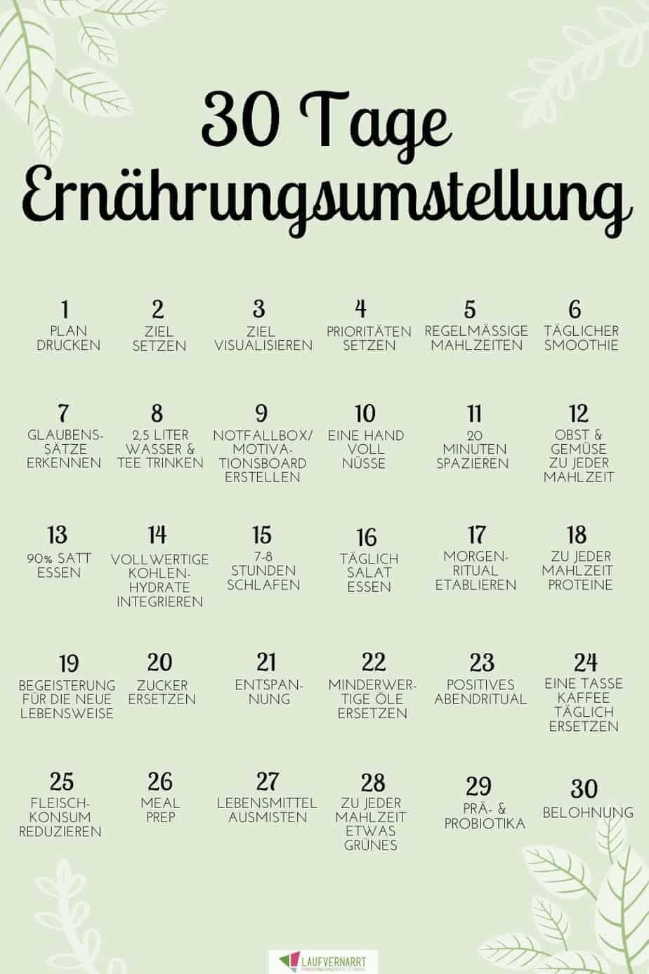 #Challenge #Ernährungsumstellung: Revolutioniere deine #Ernährung in 30 Tagen zu #gesund! Hier bekommst du die komplette Anleitung und alle Tipps, die du brauchst.